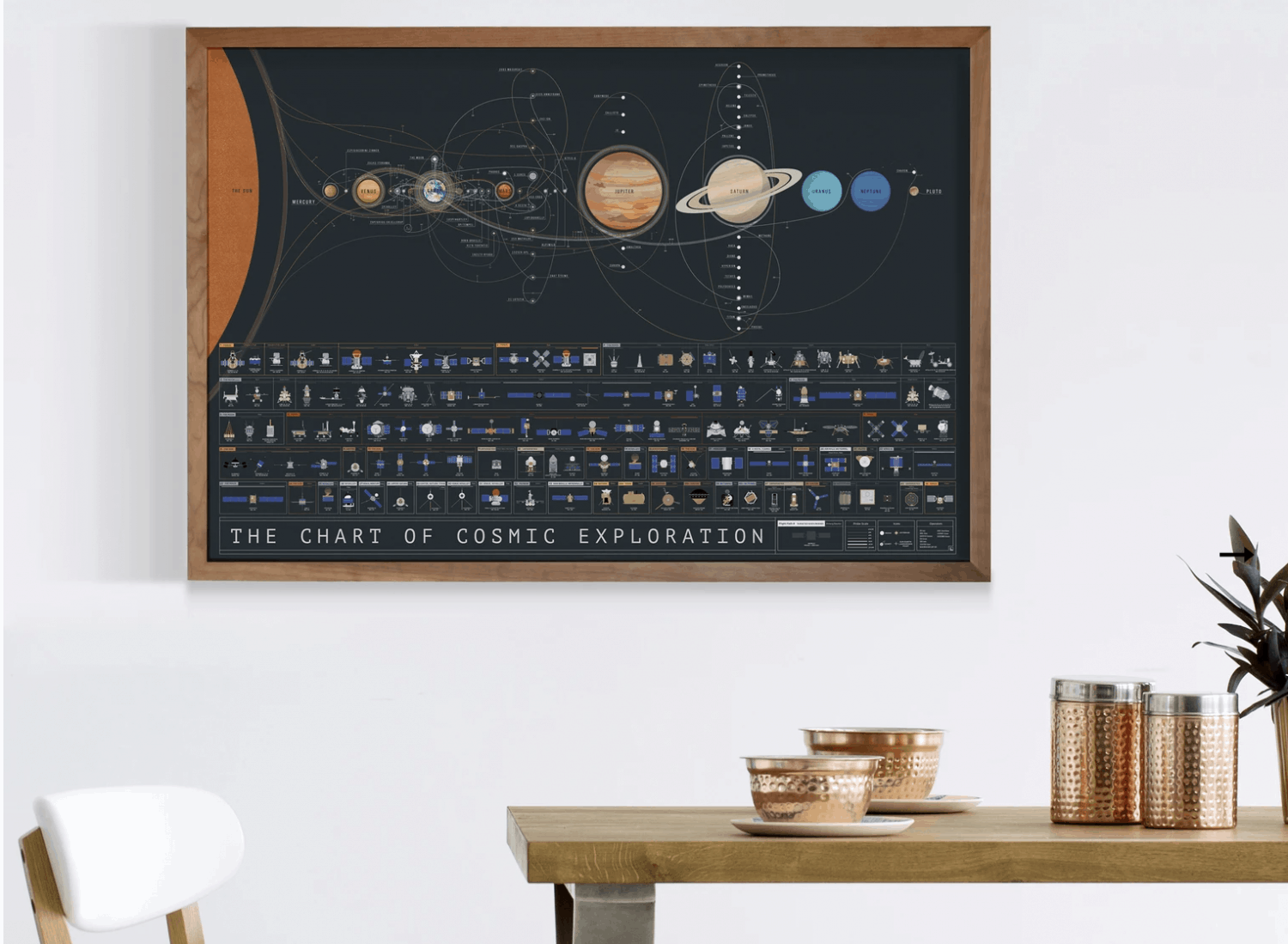 Space Gifts - Chart of Cosmic Exploration
